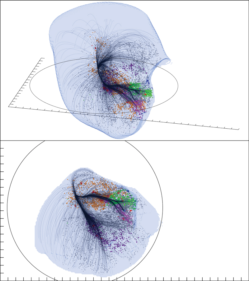 Two views of the Laniakea Supercluster. The outer surface shows the region dominated by Laniakea's gravity. For more information, see caption for Figure 1 below. Credit: SDvision interactive visualization software by DP at CEA/Saclay, France.